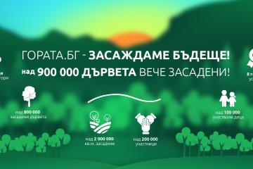 10 000 дръвчета за засаждане ще получат русенци